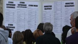 În ianuarie, 401 persoane au fost angajate prin intermediul AJOFM Maramureș
